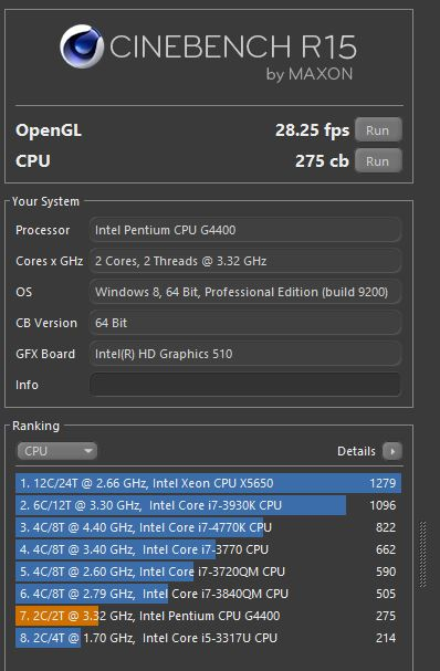 Screenshot of Cinebench benchmark results