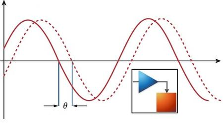 AC Circuit Power Analysis using MATLAB SIMULINK