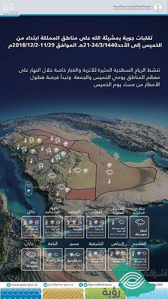 تقلبات جوية على مناطق المملكة من الخميس إلى الأحد