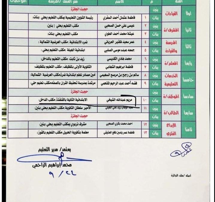 تهنئة رئيسة التحرير مريم الشيخي تحصد جائزة الشيخ خالد آل إبراهيم