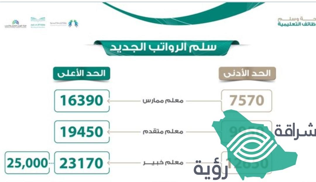 """""""وزارة التعليم """" تصنيف سُلم رواتب للمعلمين برتبة ممارس وخبير ومتقدم"""