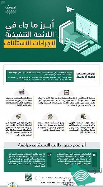 وزارة العدل تصدر لائحة مستقلة لتنظيم إجراءات التقاضي أمام محاكم الإستئناف