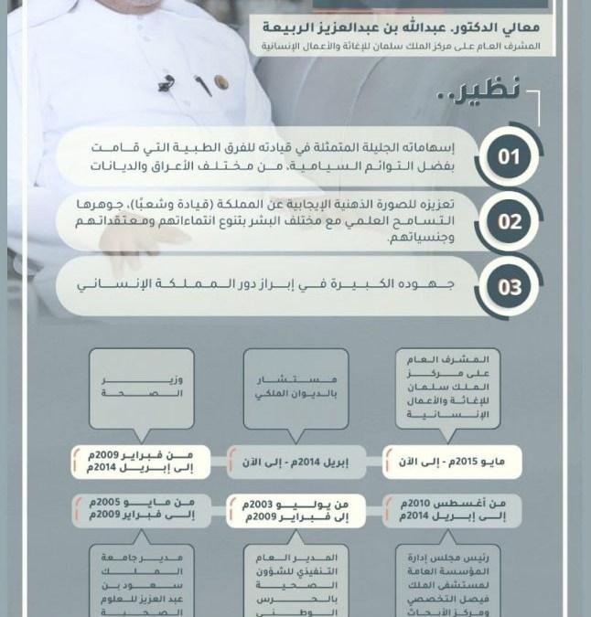 """""""عبدالله الربيعة"""" يحصد جائزة الإعتدال في دورتها الثالثة"""