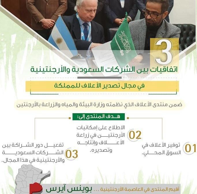 من خلال منتدى الأعلاف تم توقيع 3 اتفاقيات بين الشركات السعودية والأرجنتينية