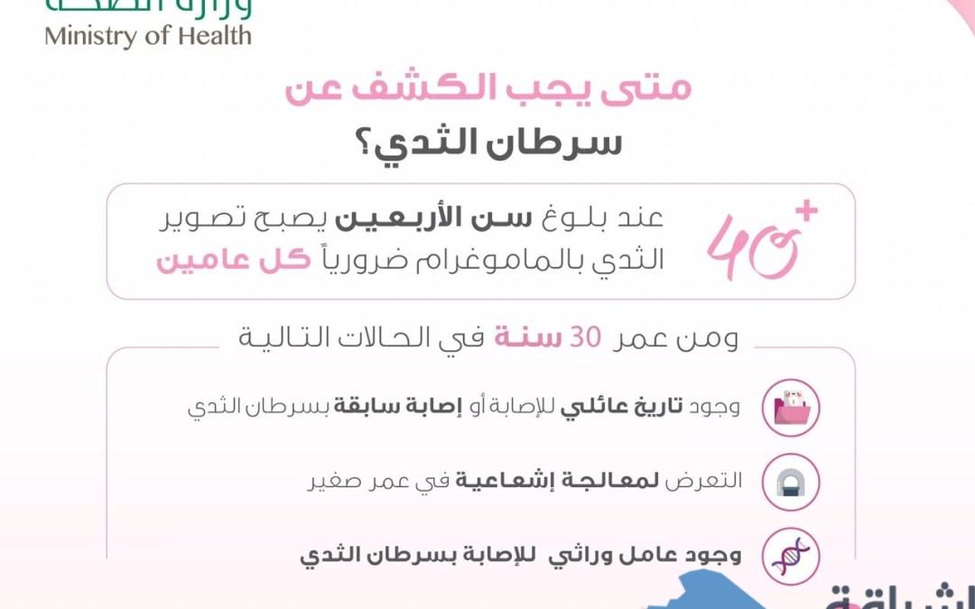 الصحة.. متى يجب الكشف عن سرطان الثدي