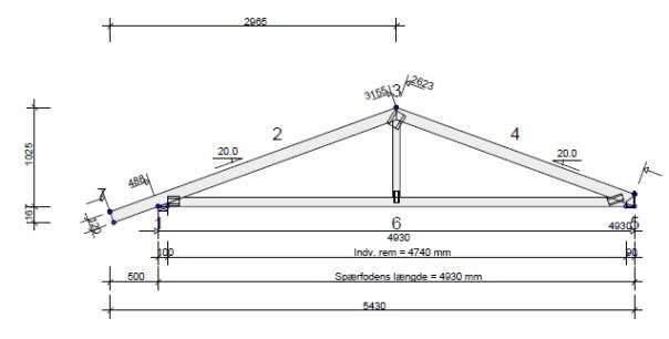 Tagkonstruktion spær og vindgitterbånd - ESI Craft