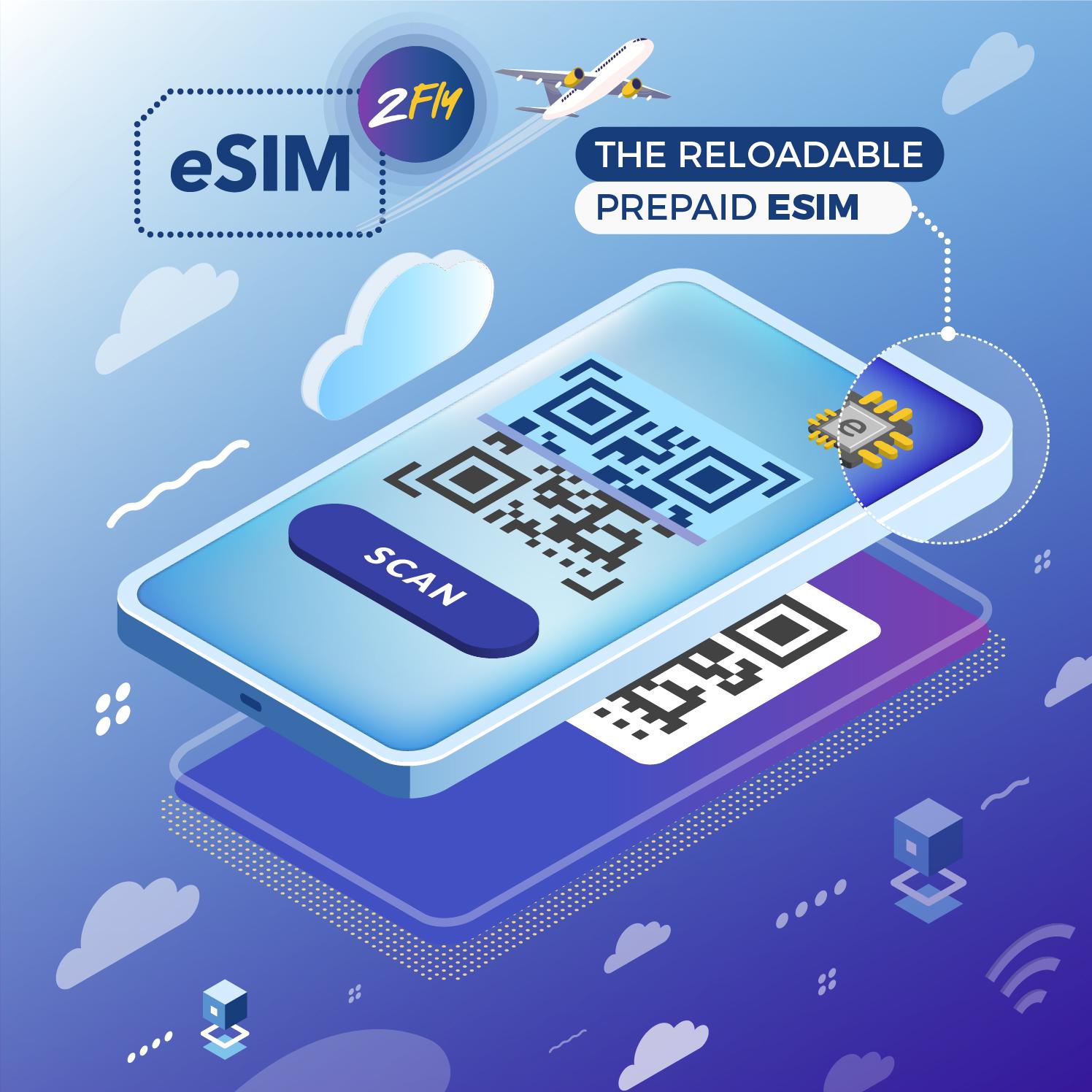 eSIM Product