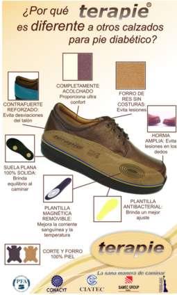 Información acerca de las características delos zapatos Terapie.
