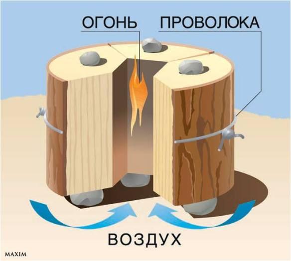 примус дровяной