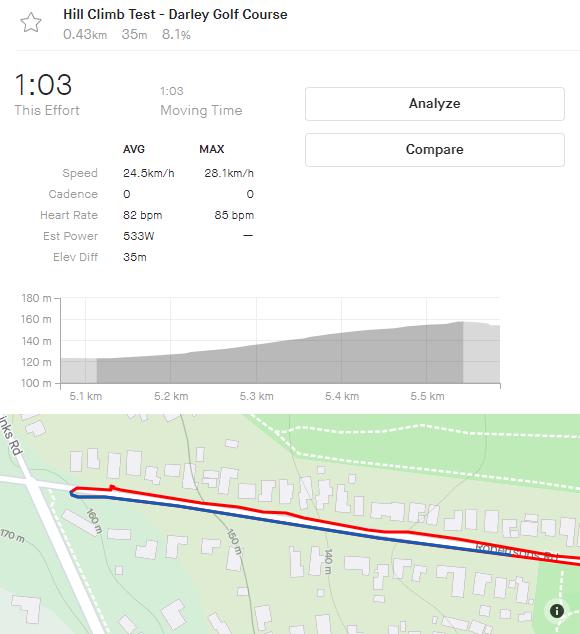 Ownboard W2 Pro Hill Climb Test Results