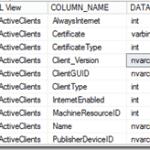 Download SCCM Configmgr CB 1606 SQL views documentation