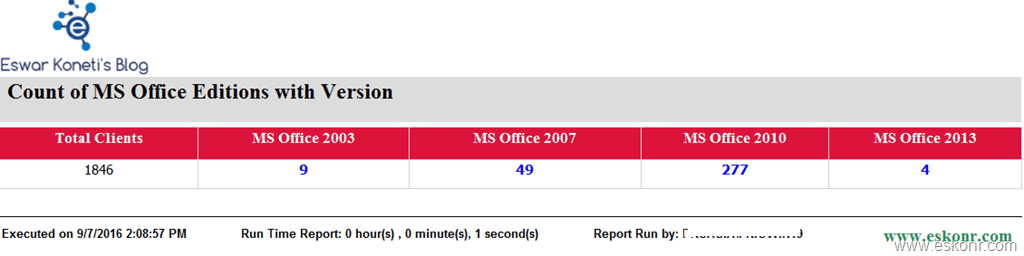 ms office upgrade 2003 to 2013