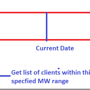 SCCM Configmgr How to get clients maintenance window with custom dates (Past and Future )