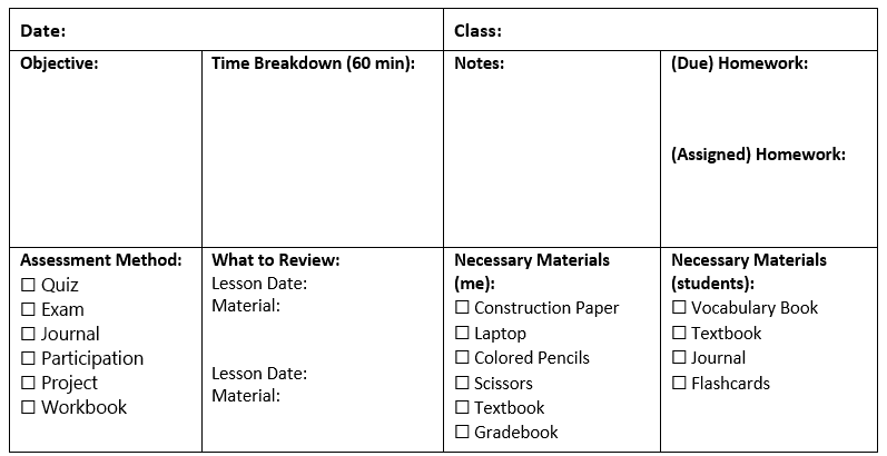Template Sections lesson plan