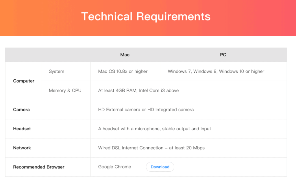 gogokid tech requirements