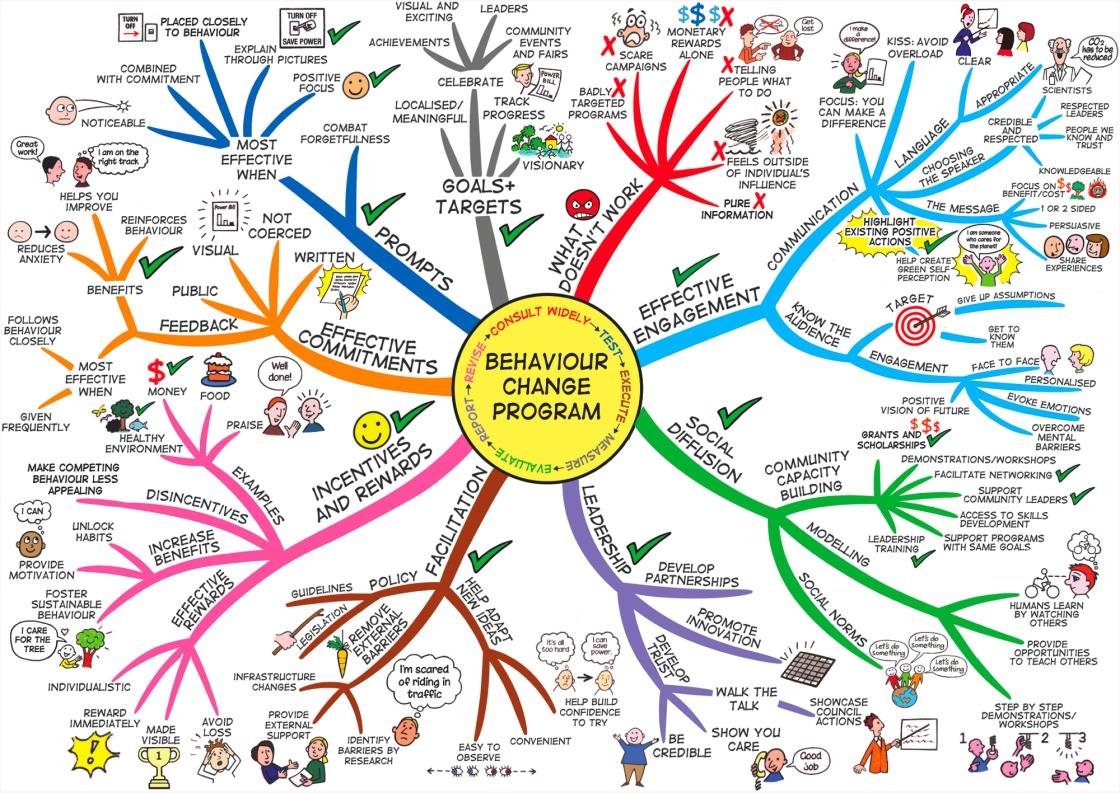 Psychology Conduct Disorder Chestnut Esl Efl