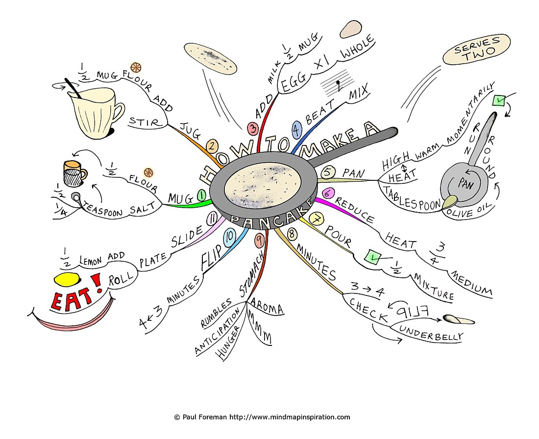 Cooking Methods Chestnut Esl Efl