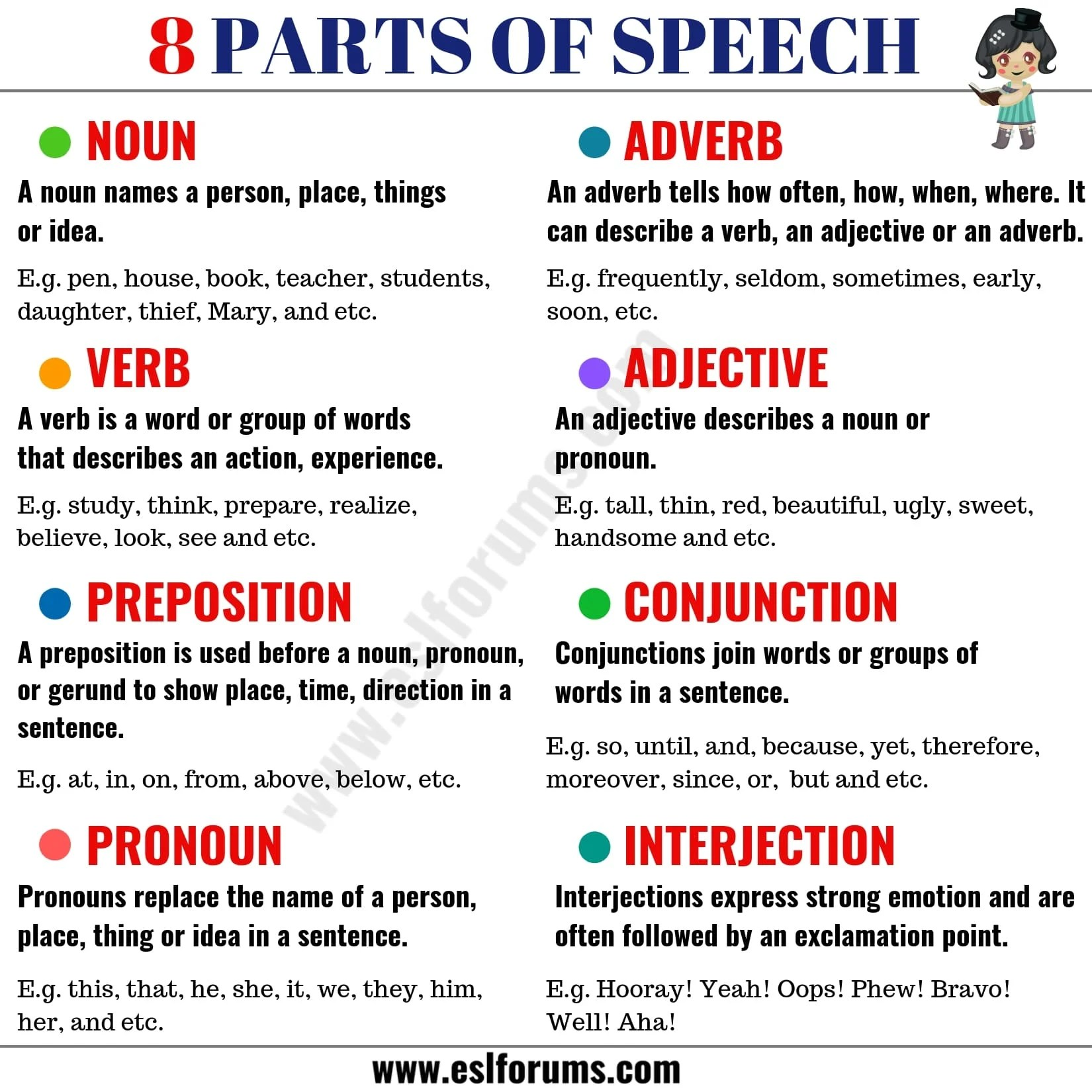 8 Parts Of Speech With Meaning And Useful Examples