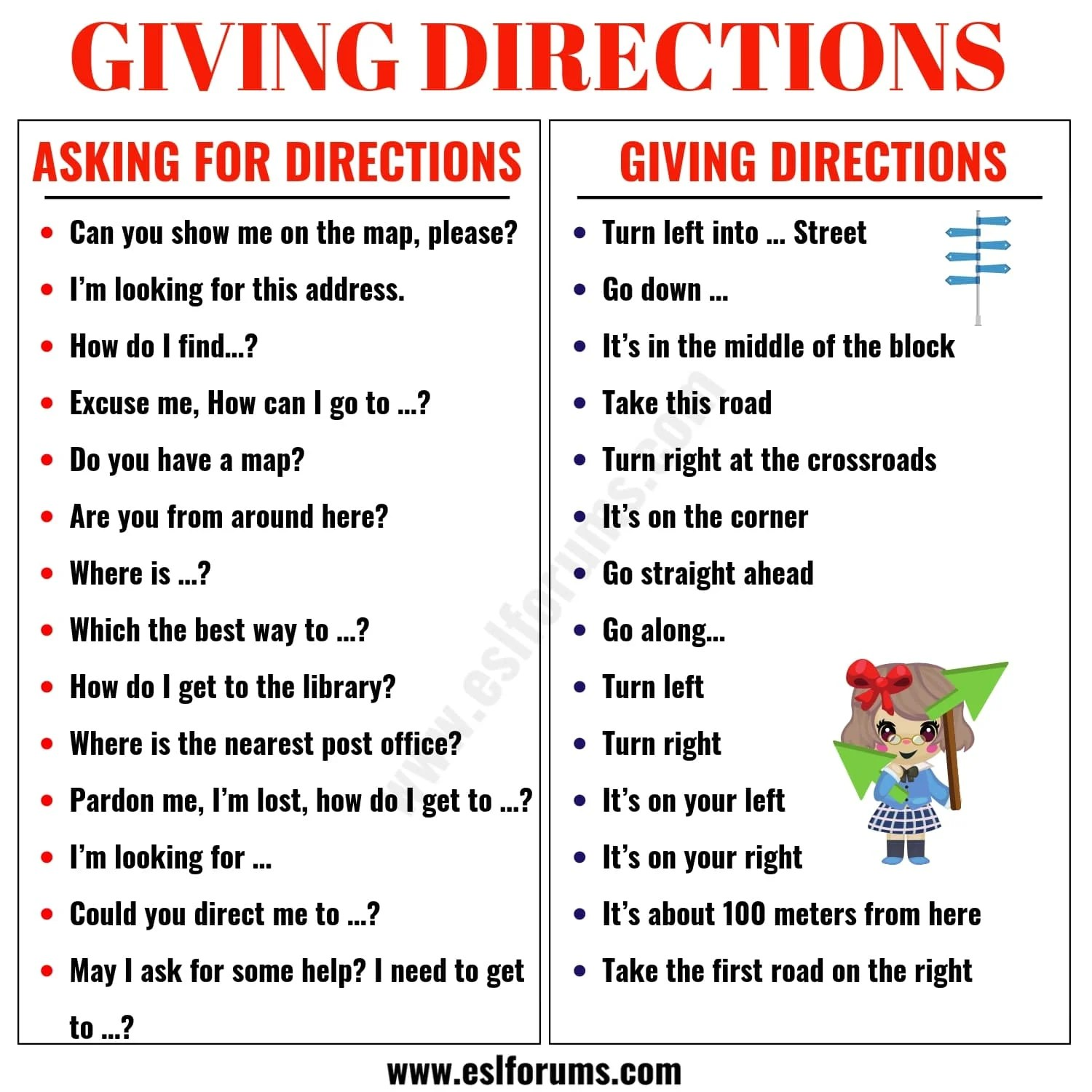 Asking For And Giving Directions In English