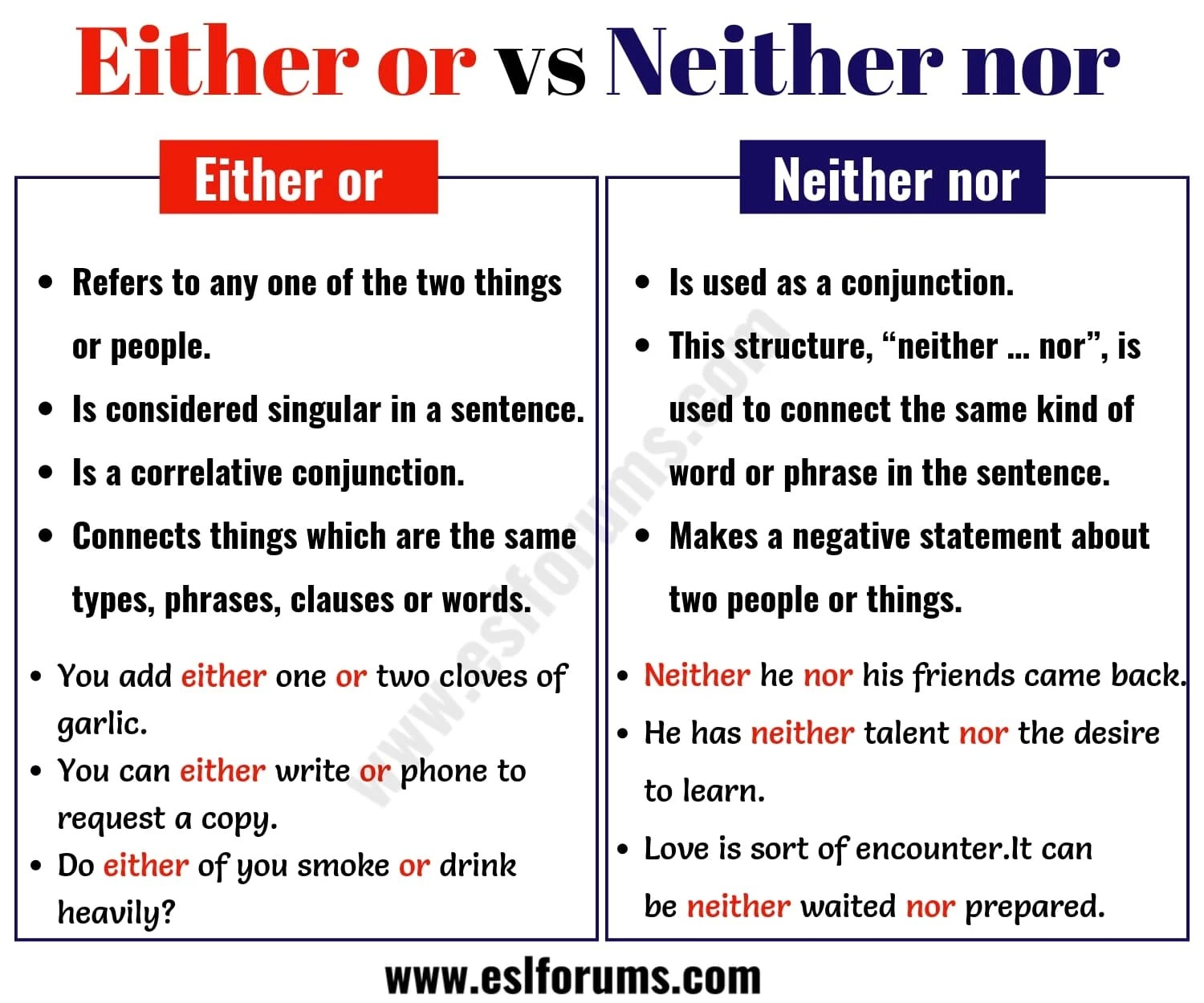 Either Or Neither Nor Examples