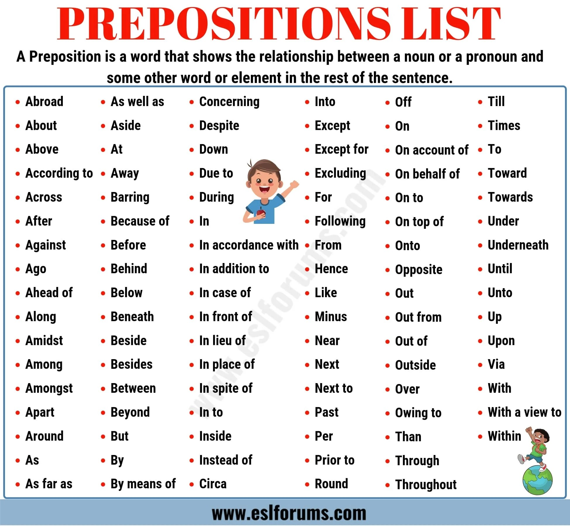List Of Prepositions 100 Important Prepositions In