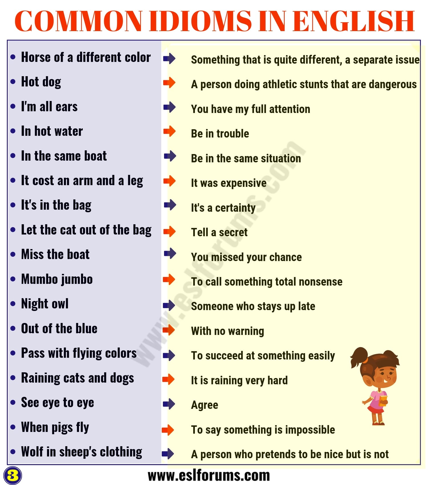 Top 60 Interesting Idioms For Kids With Their Meaning