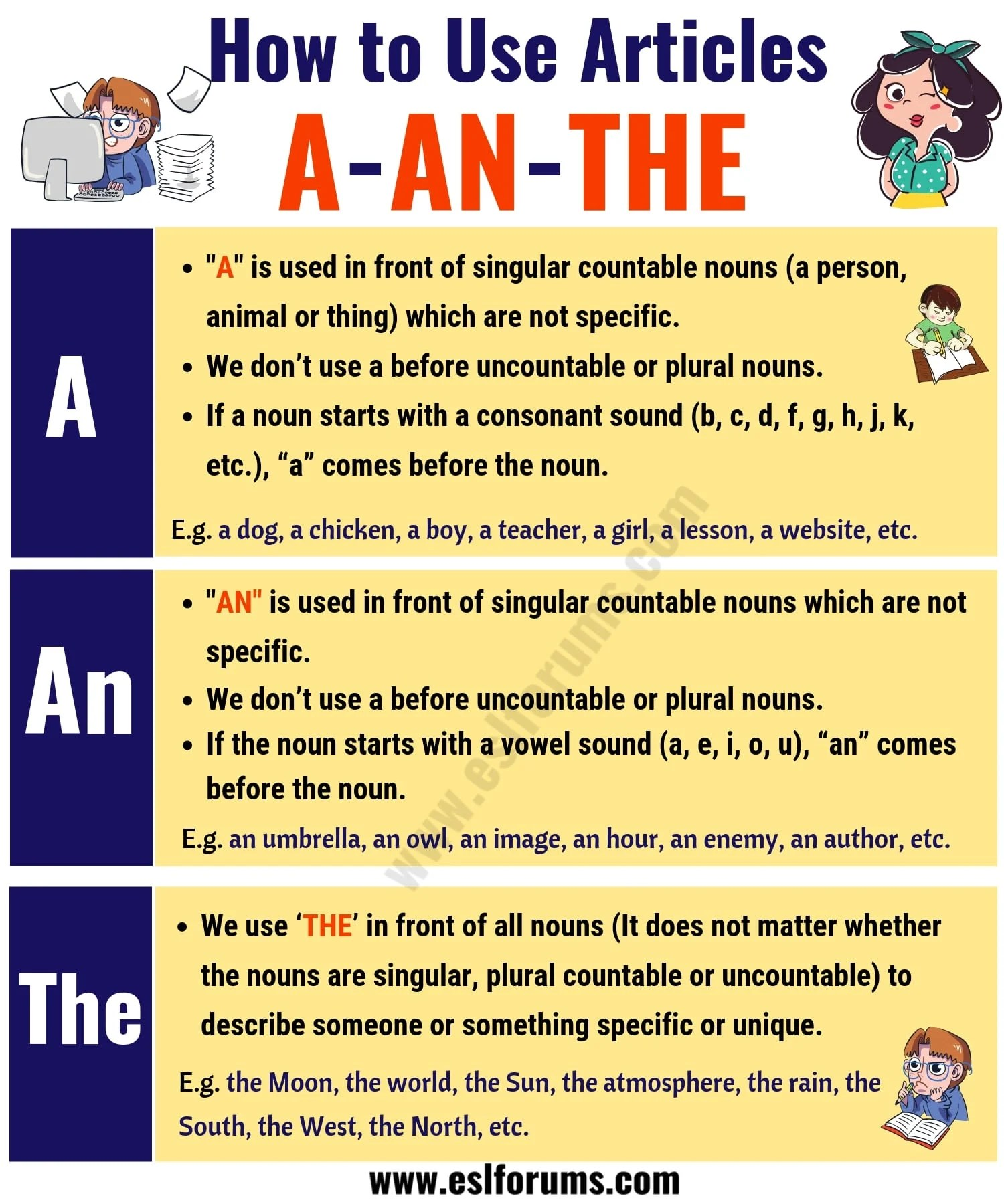 The Indefinite And Definite Articles In English