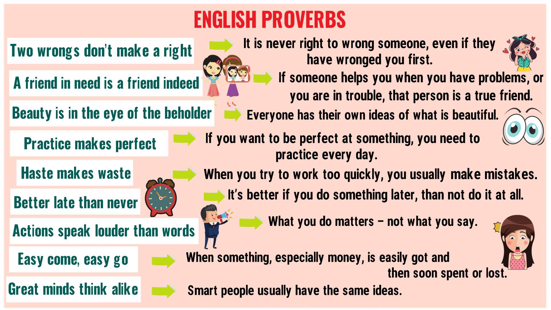 Proverbs Top 30 English Proverbs And Their Meanings