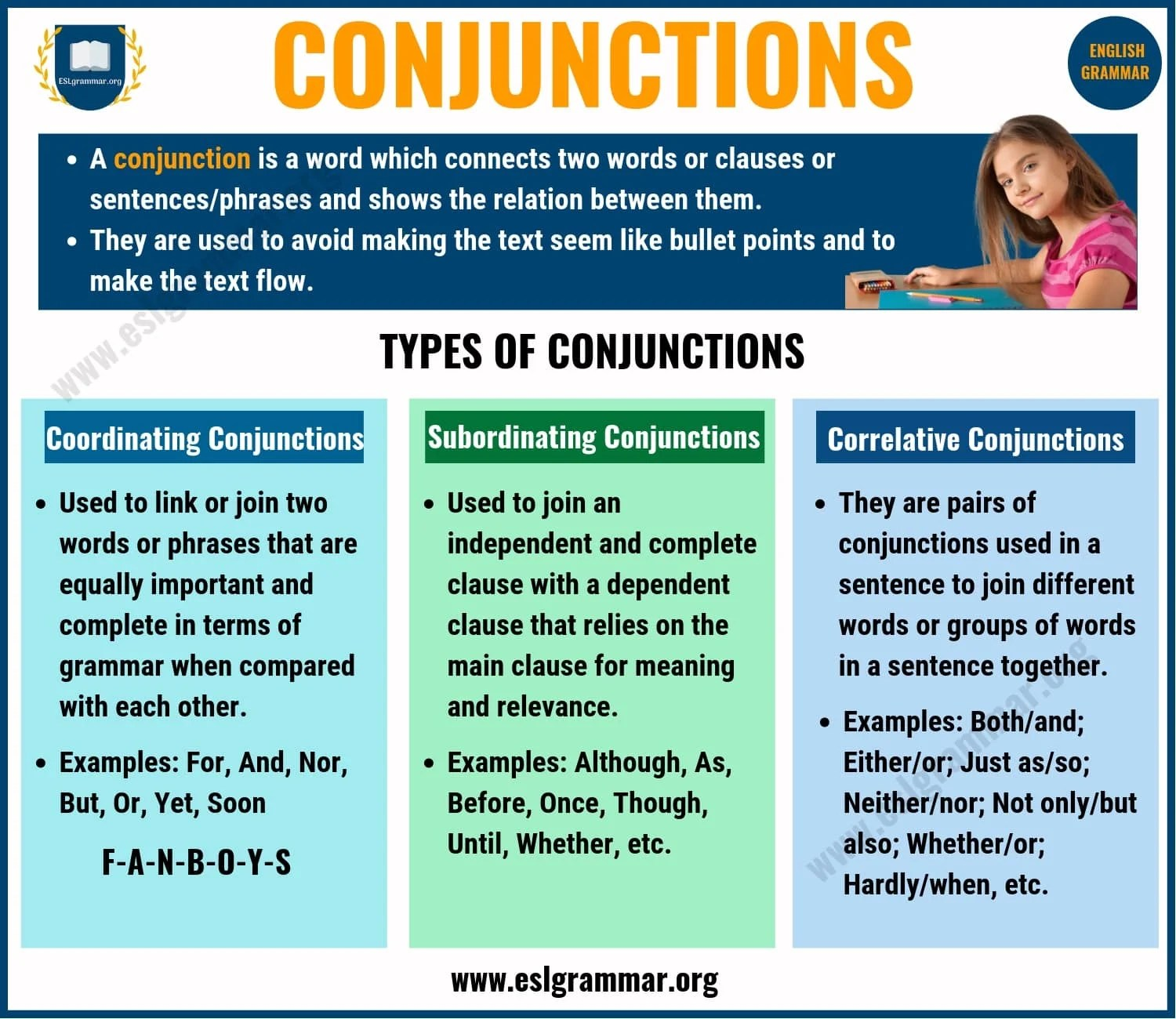 Conjunction Definition
