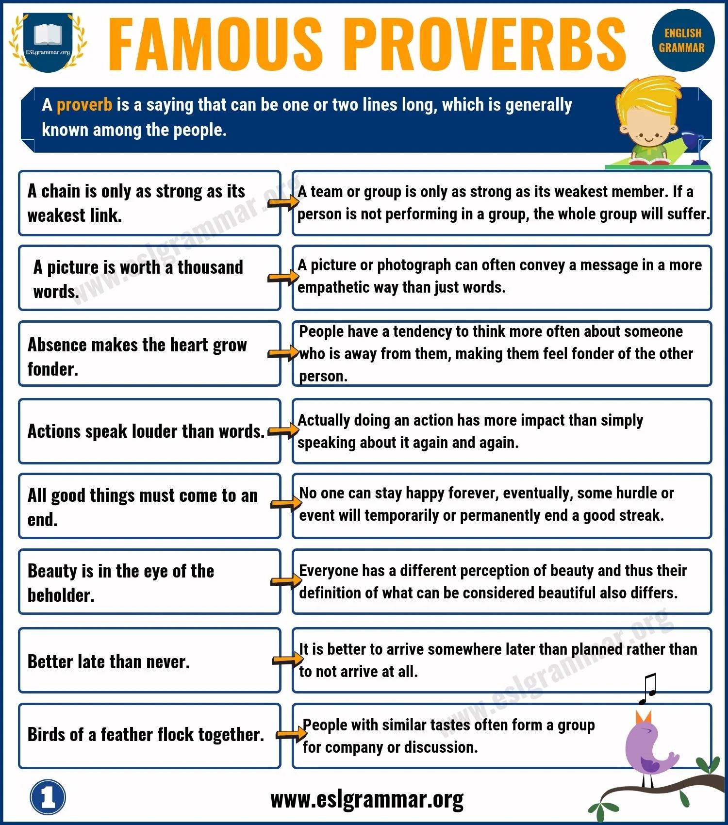 Proverbs List Of 25 Famous Proverbs With Useful Meaning