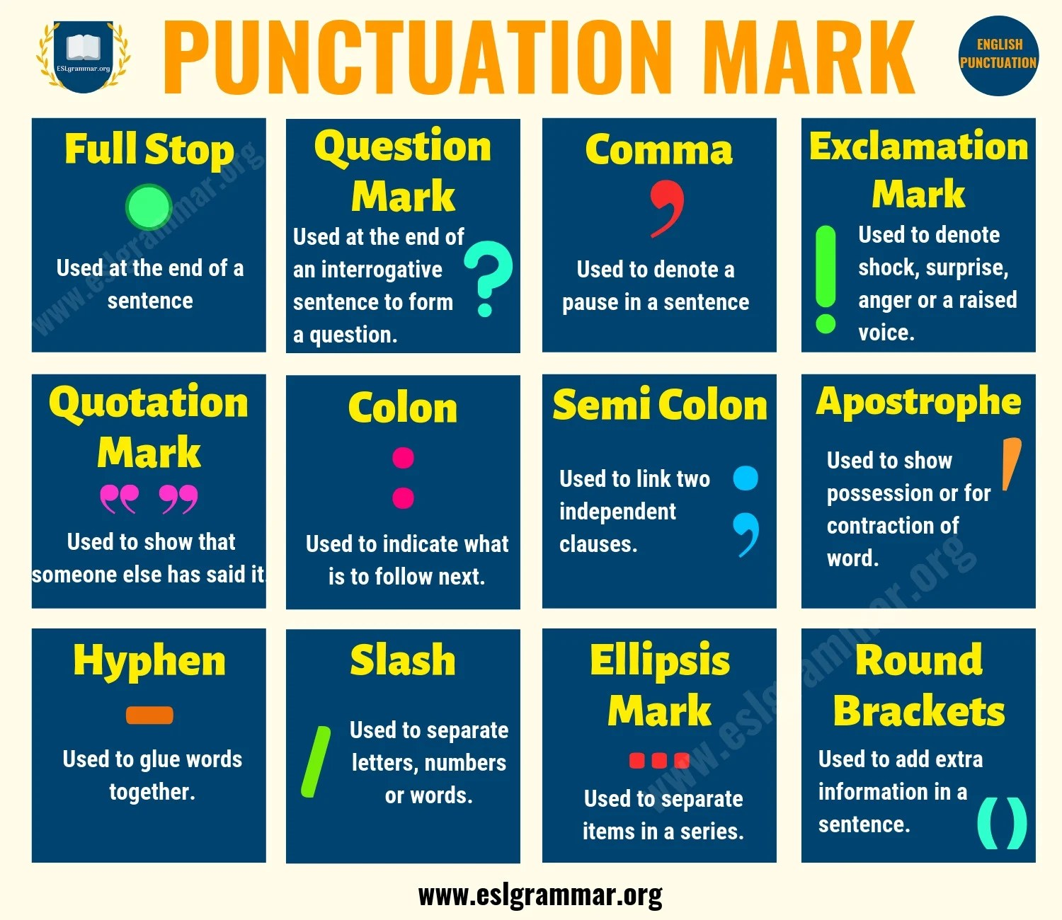 Punctuation 12 Important Punctuation Marks With Rules
