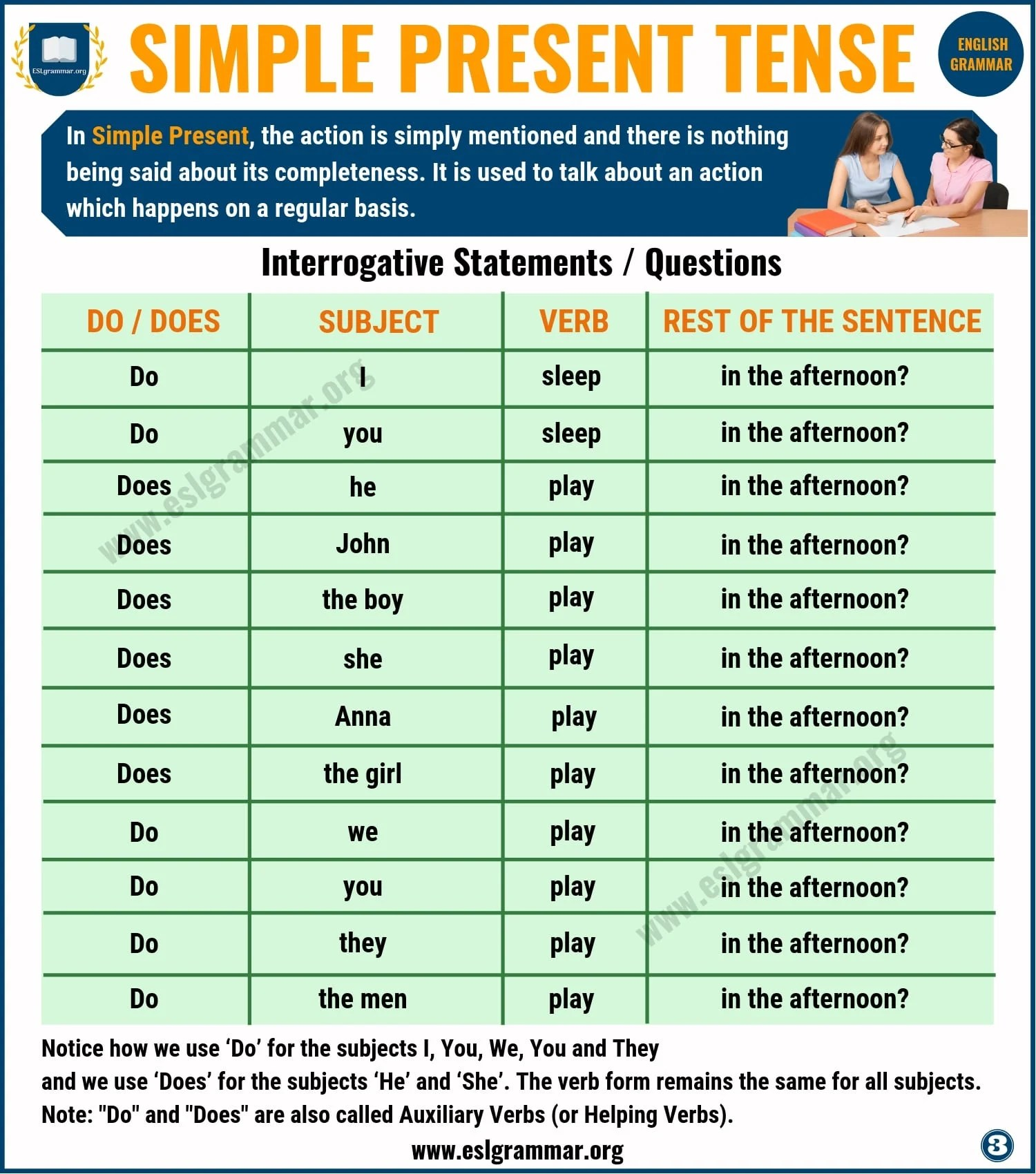 Simple Present Tense Definition And Useful Examples