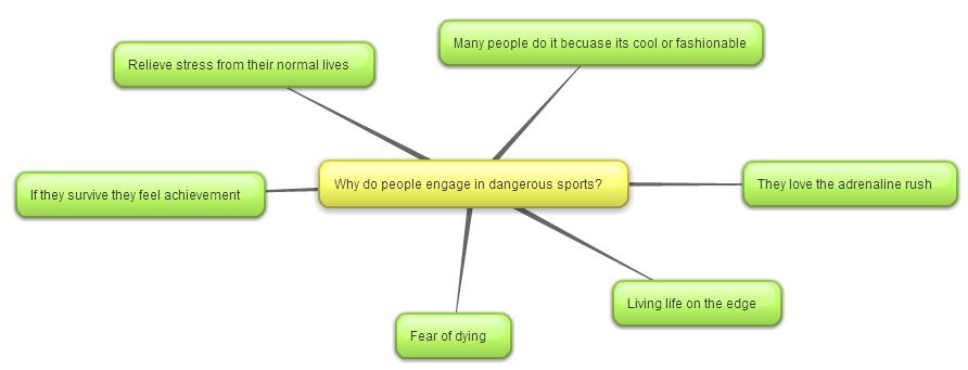 dangerous-sports