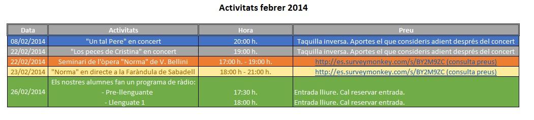 activitats febrer 2014