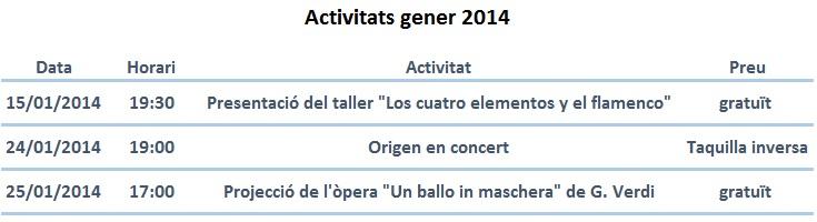 activitats gener 2014