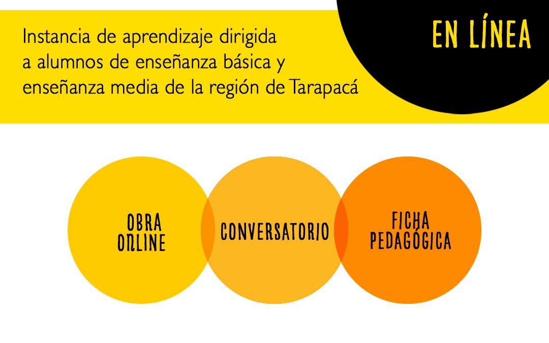 """Dirigido a estudiantes de Tarapacá: Espacio Akana lanza convocatoria """"Teatro Educa en-línea"""""""