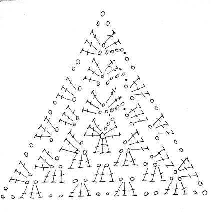 Diagrama para imprimir PDF
