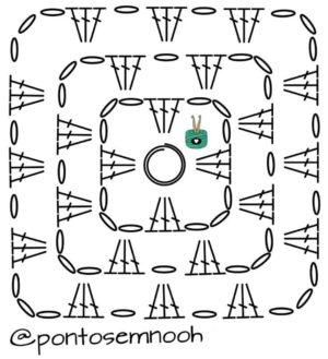 grafico quadradinho da vovó granny square