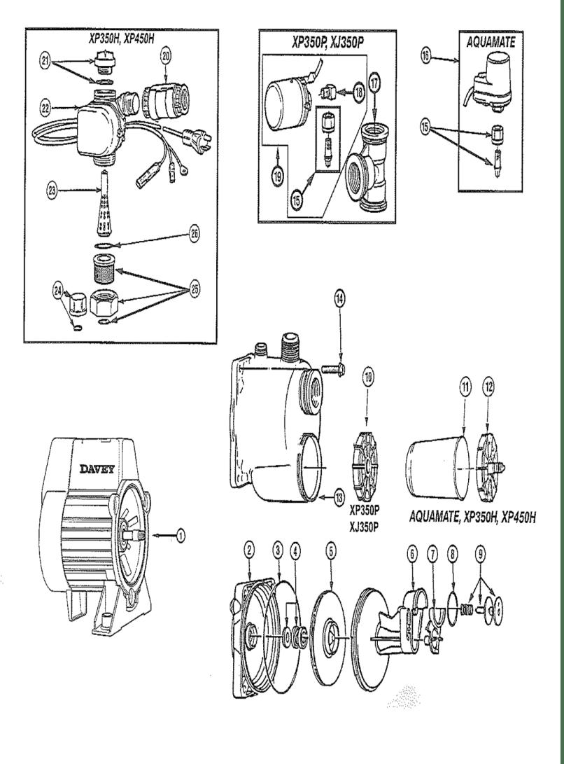davey pumps spare parts list