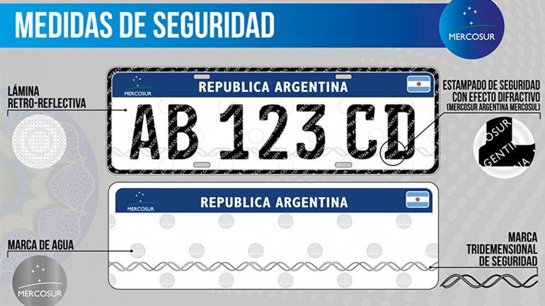 ¿Cómo pedir el cambio de una patente del Mercosur?