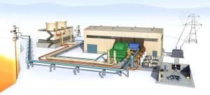 Diseño de una planta geotérmica