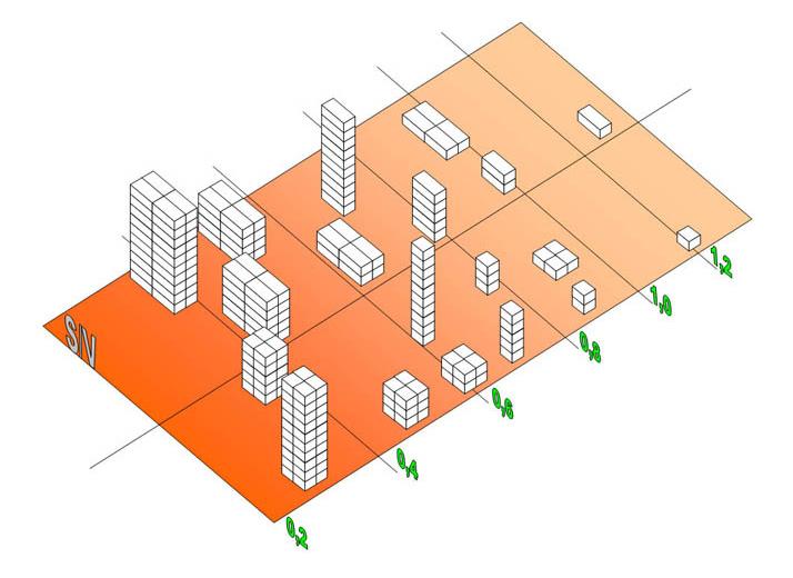 sistema - Spessore del cappotto e forma di un edificio - il rapporto S/V 14
