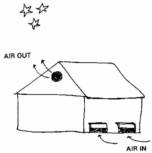 ventilazione-notturna