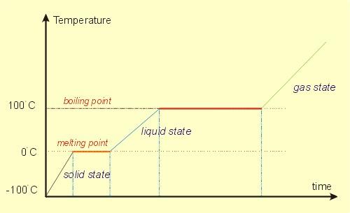 fisica edile x negati - Deumidificazione - climatizzazione - energia - potenza - calore sensibile - calore latente 15