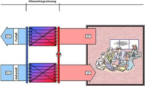 vmc-pregi-ventilazione-meccanica-controllata
