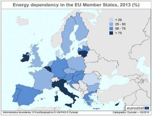 dipendenza energetica unione europea