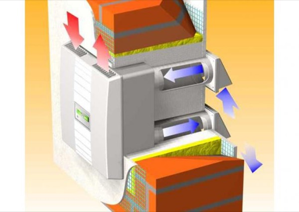 VMC - Fare il pieno di ioni negativi senza rinunciare alla VMC 62