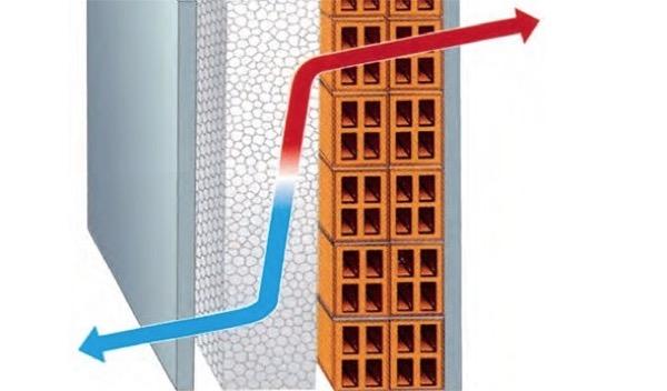 costruire-blocco-porizzato-cappotto-limiti-trasmittanza-dm-26-6-2015 cappotto