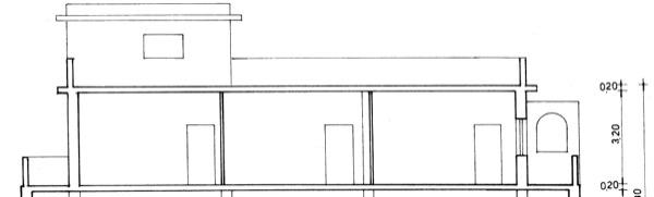 coibentazione impermeabilizzazione tetto piano sistema a cappotto parziale coibentazione sul lato interno TARANTO Gradi Giorno 1071 Zona Climatica C