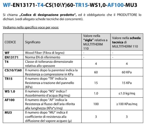 codice-designazione-prodotto-materiale-isolante-02